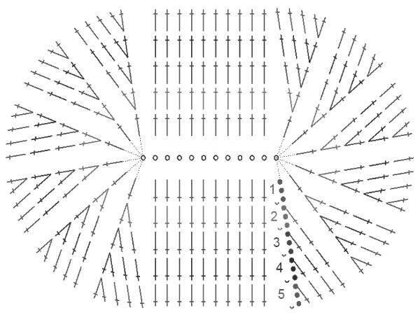Схема вязания пинеток состоит