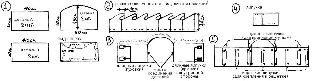 Схема: бортик для кроватки
